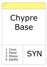 Chypre Base